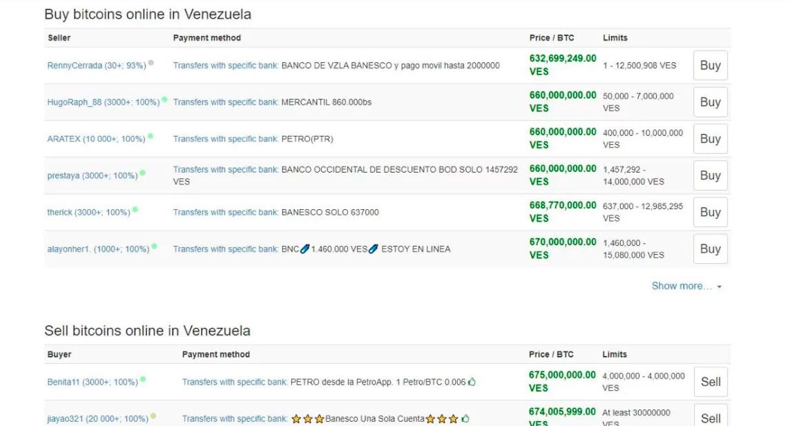 Petros en LocalBitcoins, vendidos a mitad de precio