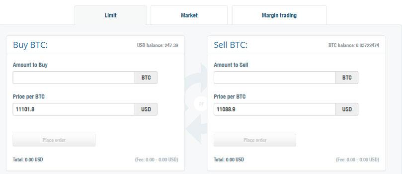 trading en cex io
