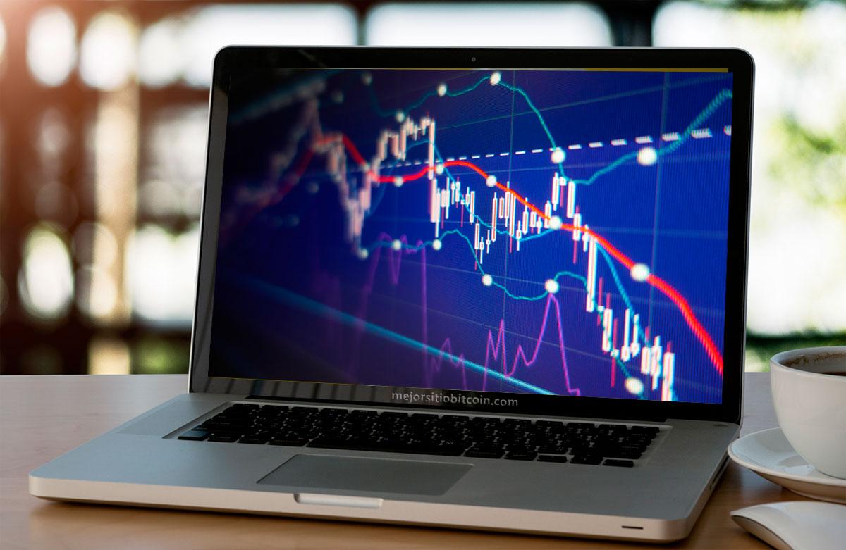 Notas de Análisis Técnico precios y gráficas de las principales criptomonedas